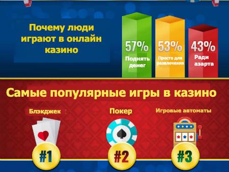Онлайн казино бонус на час казино вулкан в какие автоматы играть